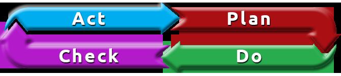 NRMCA Green-Star EMS vs ISO 14001 EMS